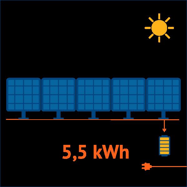 Kit solar de 1000W