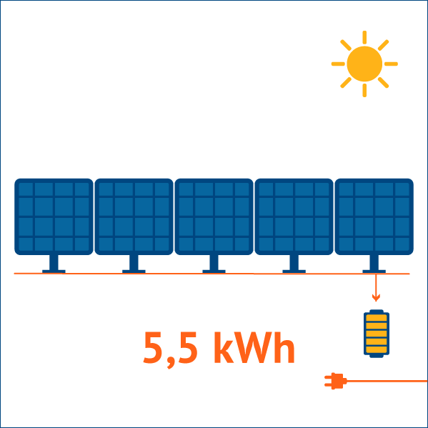 kit 1000w - Kits Solares e Eólicos Autónomos